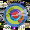 Schemat ilustrujący specyfikę zakładu Technologii Plazmowych i Jonowych (FM2)